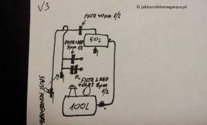 Instalacja sprężonego powietrza schemat