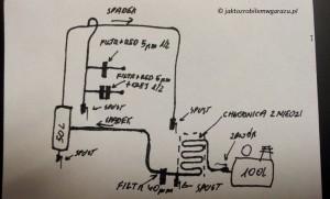 Instalacja sprężonego powietrza schemat z chłodnicą powietrza