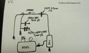 Instalacja sprężonego powietrza schemat 67